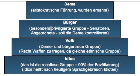 demokratie-altgriech